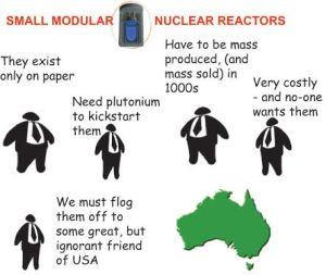 SMRs Australia