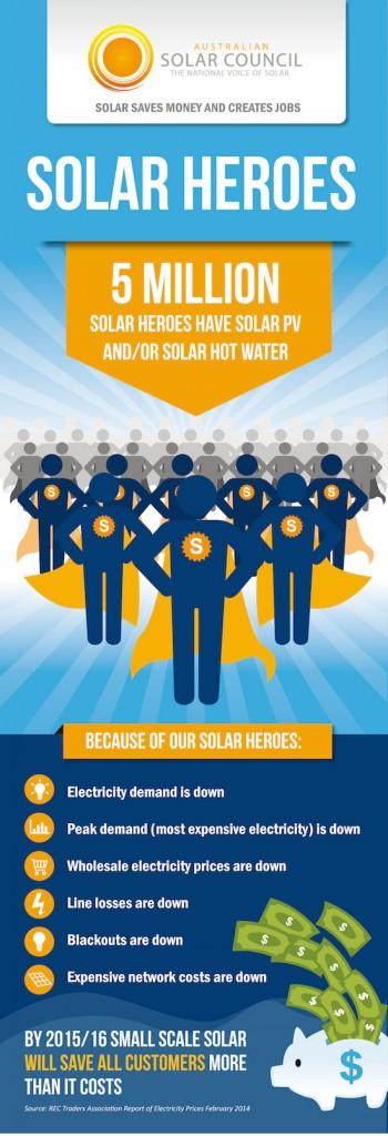 solar heroes